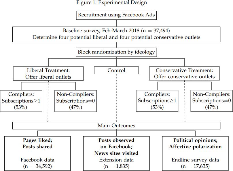 survey_design